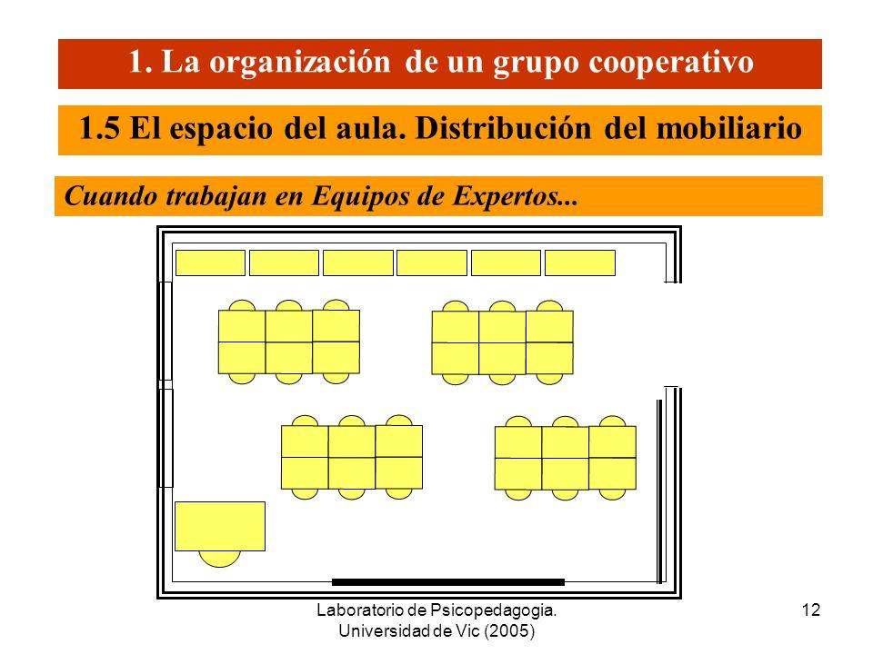 Laboratorio de Psicopedagogia. Universidad de Vic (2005) 11 1.5 El espacio del aula. Distribución del mobiliario Cuando trabajan en Equipos de Base...