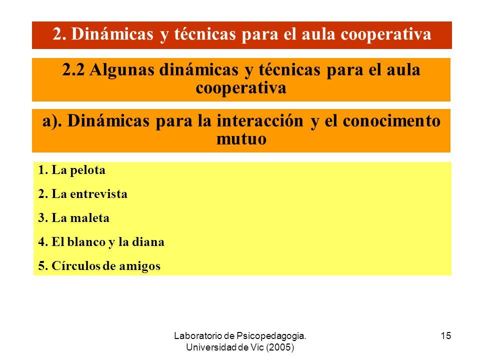 Laboratorio de Psicopedagogia. Universidad de Vic (2005) 14 2. Dinámicas y técnicas para el aula cooperativa 2.1 Delimitación conceptual Estructura de