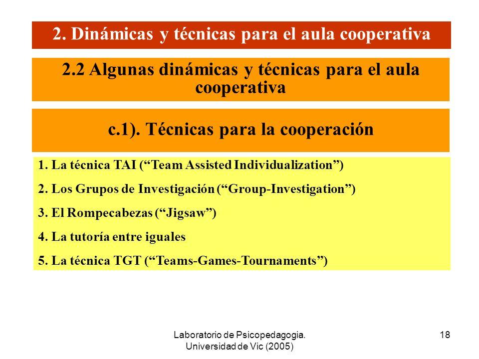 Laboratorio de Psicopedagogia. Universidad de Vic (2005) 17 2. Dinámicas y técnicas para el aula cooperativa 2.2 Algunas dinámicas y técnicas para el