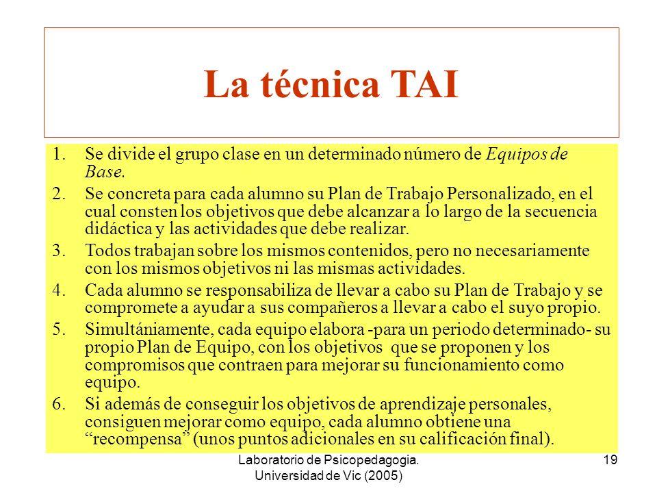 Laboratorio de Psicopedagogia. Universidad de Vic (2005) 18 2. Dinámicas y técnicas para el aula cooperativa 1. La técnica TAI (Team Assisted Individu