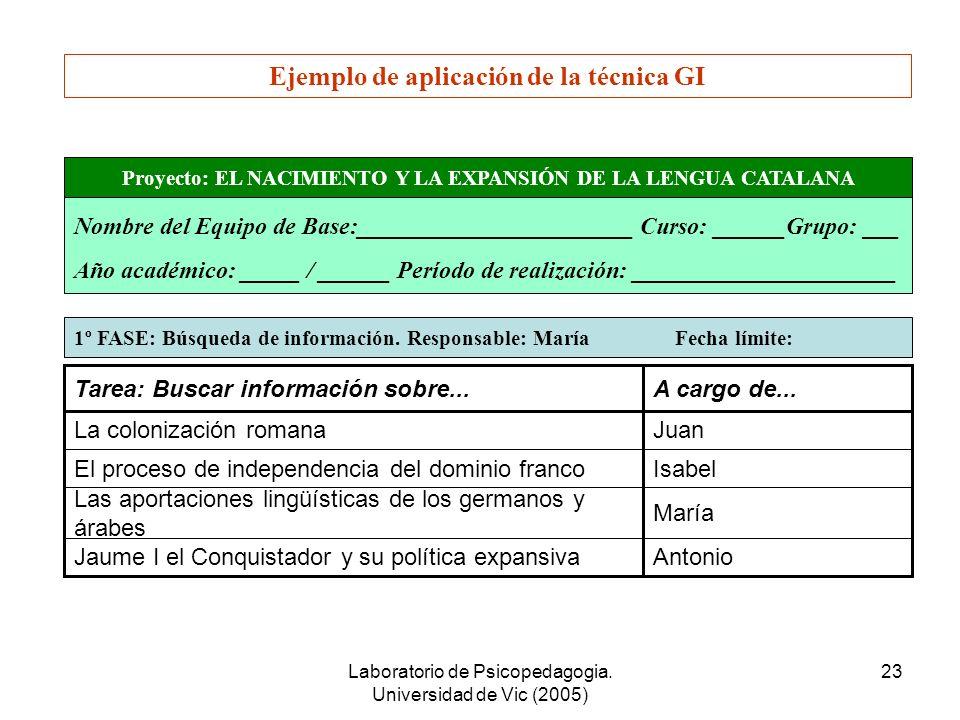 Laboratorio de Psicopedagogia. Universidad de Vic (2005) 22 Los Grupos de Investigación 1.Constitución de los Equipos de Base. 2.Distribución de los s