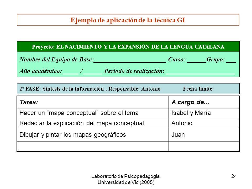 Laboratorio de Psicopedagogia. Universidad de Vic (2005) 23 Ejemplo de aplicación de la técnica GI AntonioJaume I el Conquistador y su política expans