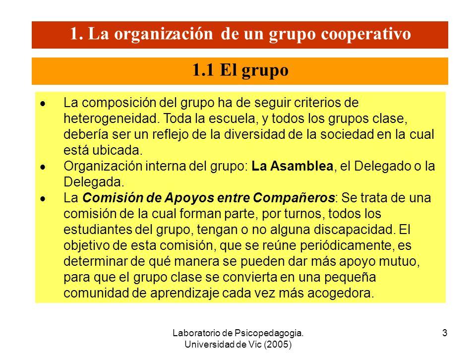 Laboratorio de Psicopedagogia. Universidad de Vic (2005) 2 1. La organización de un grupo cooperativo 2. Dinámicas y técnicas para el aula cooperativa