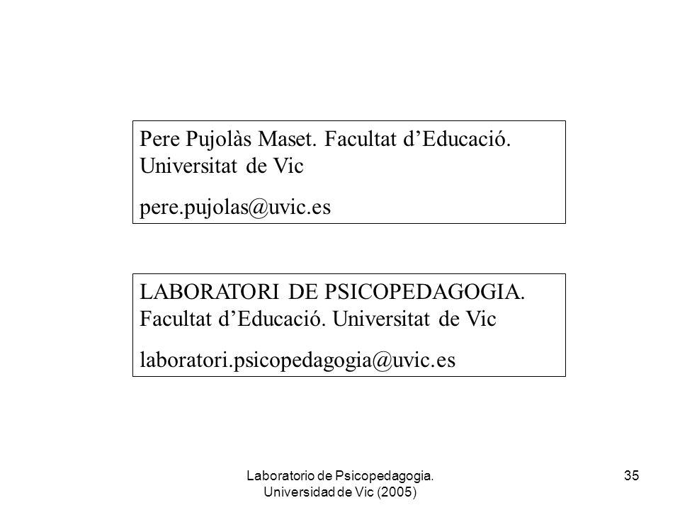 Laboratorio de Psicopedagogia. Universidad de Vic (2005) 34 Hay que empezar poco a poco: una o dos sesiones a la semana, en una unidad didáctica o un