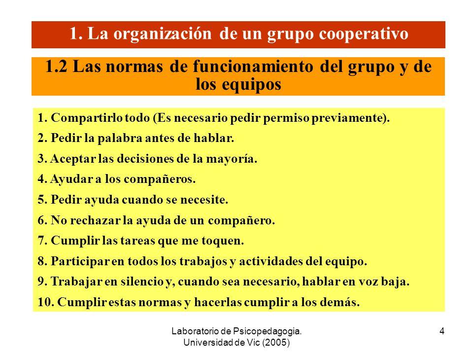 Laboratorio de Psicopedagogia. Universidad de Vic (2005) 3 1. La organización de un grupo cooperativo 1.1 El grupo La composición del grupo ha de segu