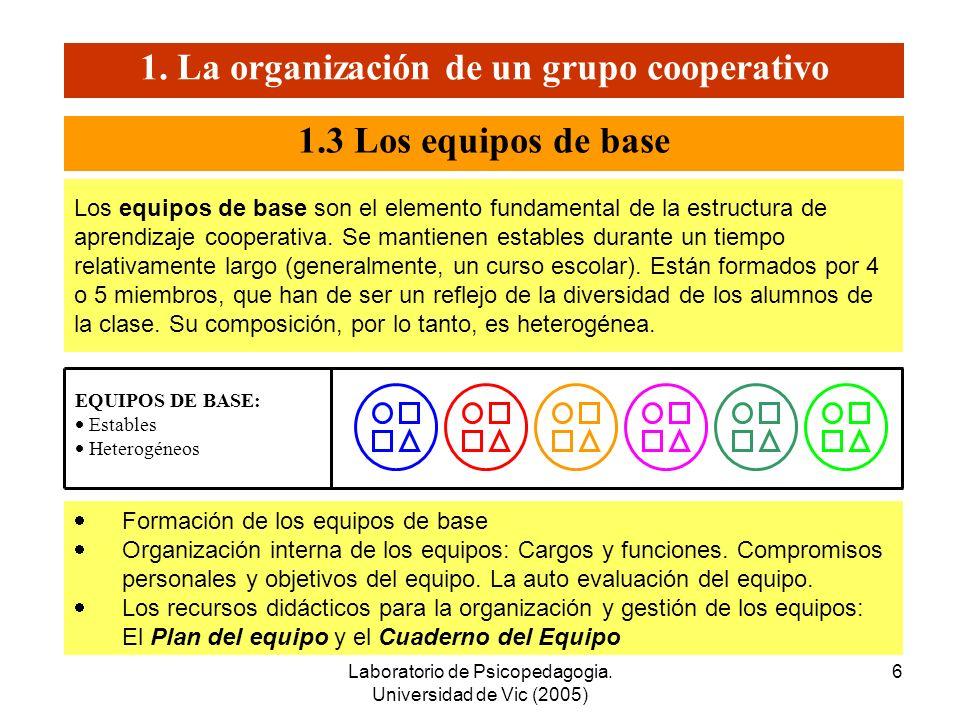 Laboratorio de Psicopedagogia. Universidad de Vic (2005) 5 1.2 Las normas de funcionamiento del grupo y de los equipos 1. La organización de un grupo