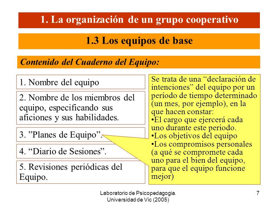 Laboratorio de Psicopedagogia. Universidad de Vic (2005) 6 1. La organización de un grupo cooperativo 1.3 Los equipos de base Formación de los equipos