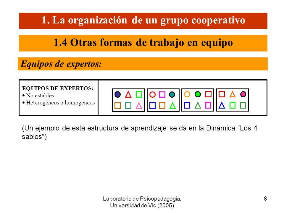 Laboratorio de Psicopedagogia. Universidad de Vic (2005) 7 1.3 Los equipos de base Contenido del Cuaderno del Equipo: 1. La organización de un grupo c