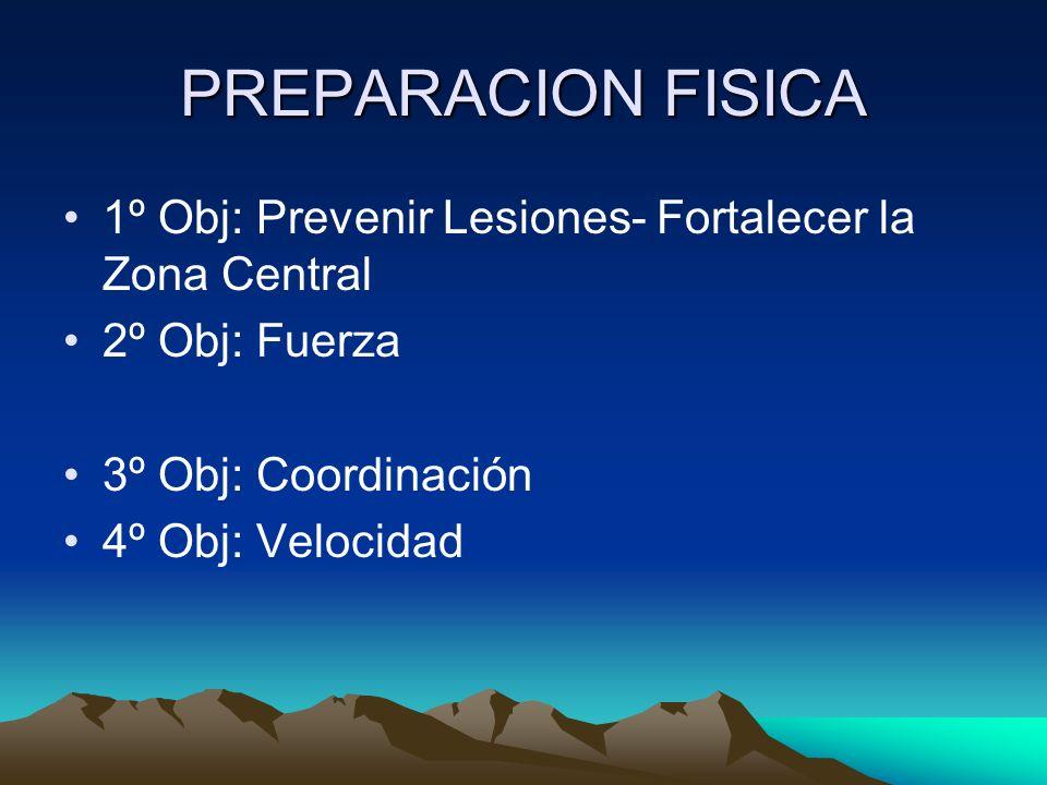 PREPARACION FISICA 1º Obj: Prevenir Lesiones- Fortalecer la Zona Central 2º Obj: Fuerza 3º Obj: Coordinación 4º Obj: Velocidad