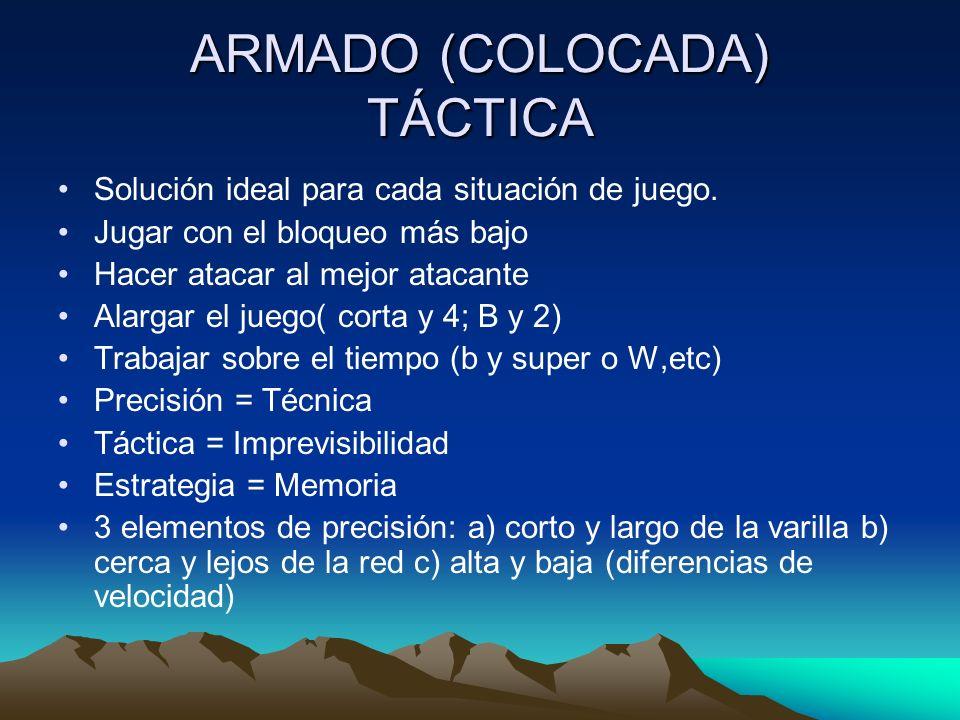 ARMADO (COLOCADA) TÁCTICA Solución ideal para cada situación de juego. Jugar con el bloqueo más bajo Hacer atacar al mejor atacante Alargar el juego(