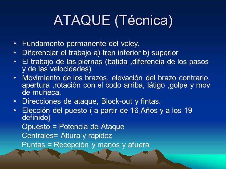 ATAQUE (Técnica) Fundamento permanente del voley. Diferenciar el trabajo a) tren inferior b) superior El trabajo de las piernas (batida,diferencia de