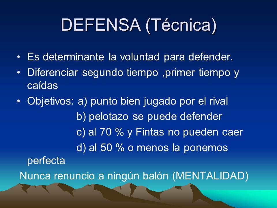 DEFENSA (Técnica) Es determinante la voluntad para defender. Diferenciar segundo tiempo,primer tiempo y caídas Objetivos: a) punto bien jugado por el