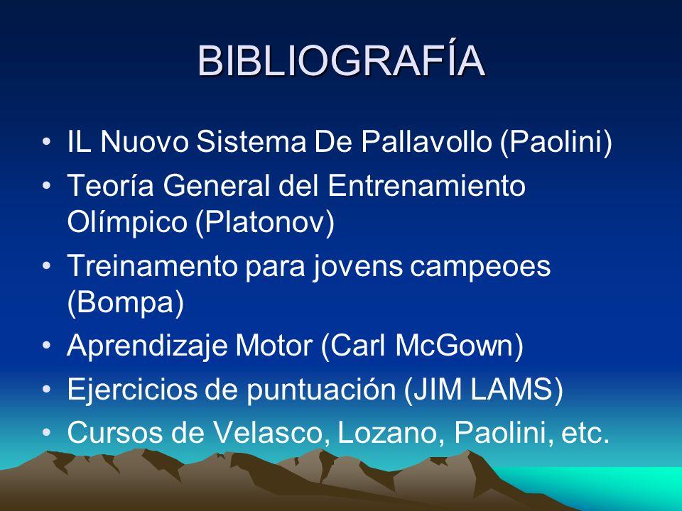 BIBLIOGRAFÍA IL Nuovo Sistema De Pallavollo (Paolini) Teoría General del Entrenamiento Olímpico (Platonov) Treinamento para jovens campeoes (Bompa) Ap
