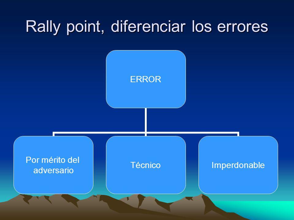 Rally point, diferenciar los errores ERROR Por mérito del adversario TécnicoImperdonable