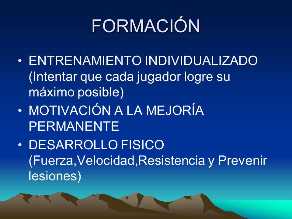 FORMACIÓN ENTRENAMIENTO INDIVIDUALIZADO (Intentar que cada jugador logre su máximo posible) MOTIVACIÓN A LA MEJORÍA PERMANENTE DESARROLLO FISICO (Fuer