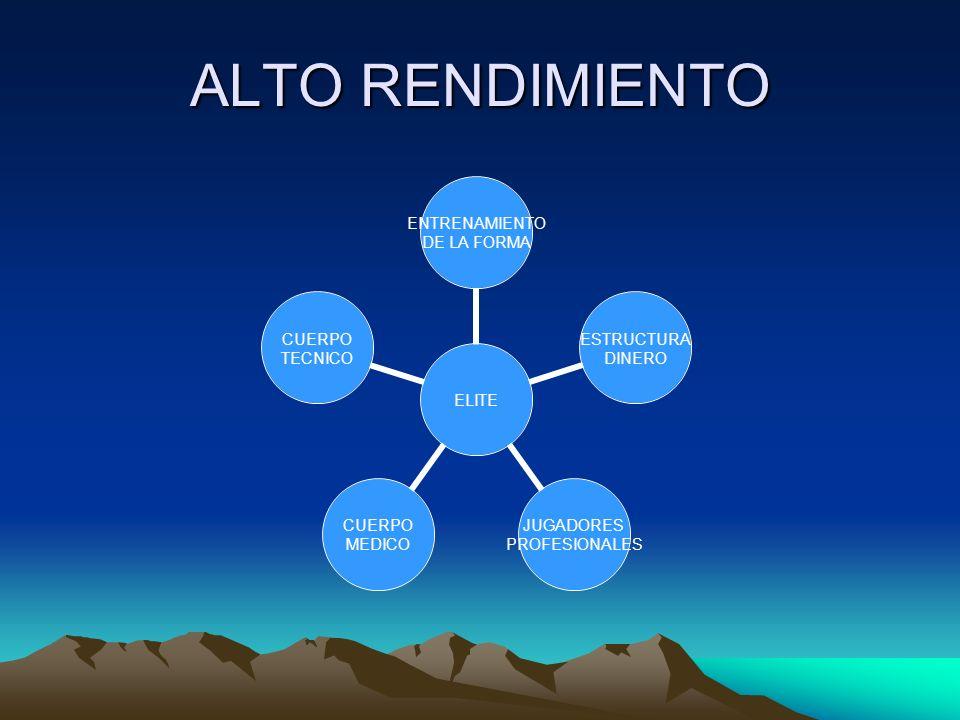 ALTO RENDIMIENTO ELITE ENTRENAMIENTO DE LA FORMA ESTRUCTURA DINERO JUGADORES PROFESIONALES CUERPO MEDICO CUERPO TECNICO