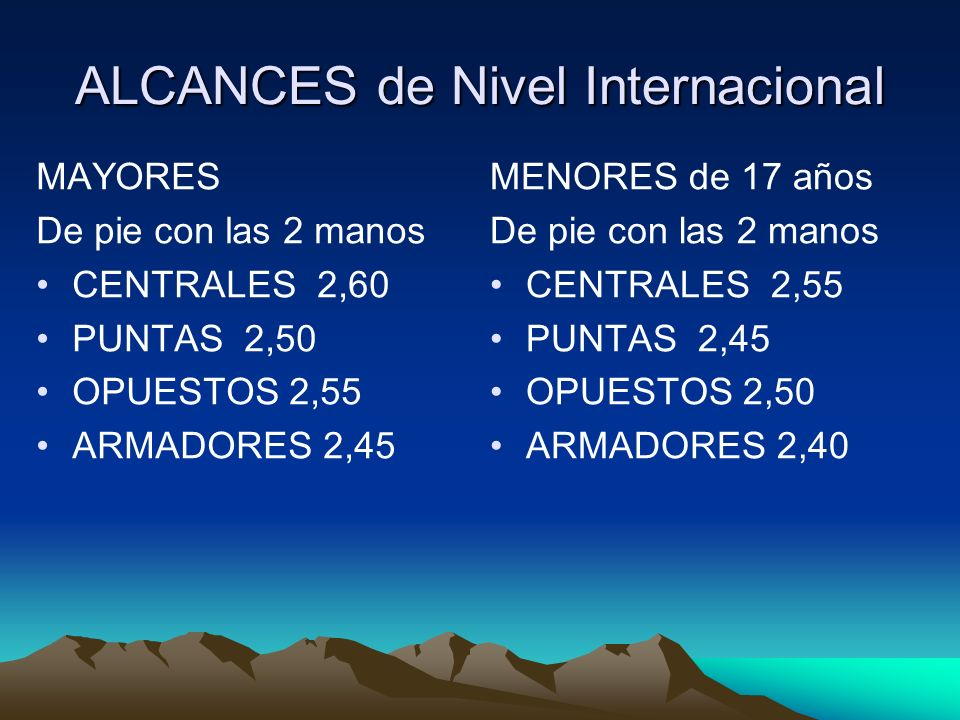 ALCANCES de Nivel Internacional MAYORES De pie con las 2 manos CENTRALES 2,60 PUNTAS 2,50 OPUESTOS 2,55 ARMADORES 2,45 MENORES de 17 años De pie con l