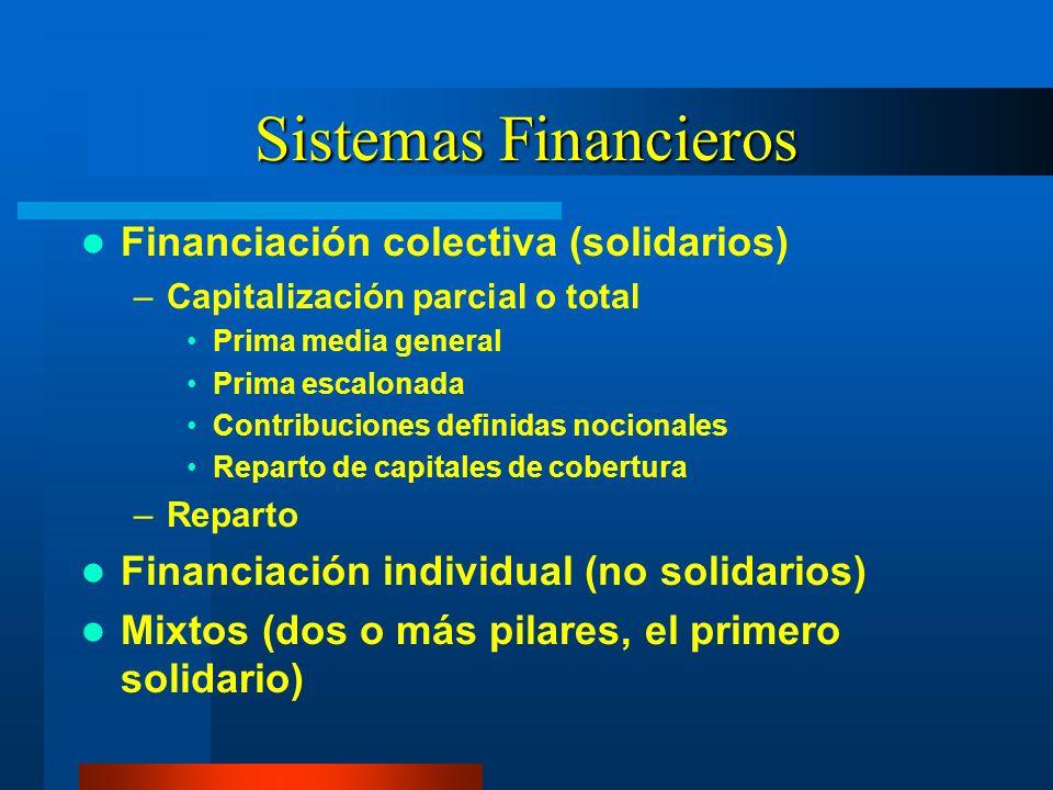 Sistemas Financieros Financiación colectiva (solidarios) –Capitalización parcial o total Prima media general Prima escalonada Contribuciones definidas