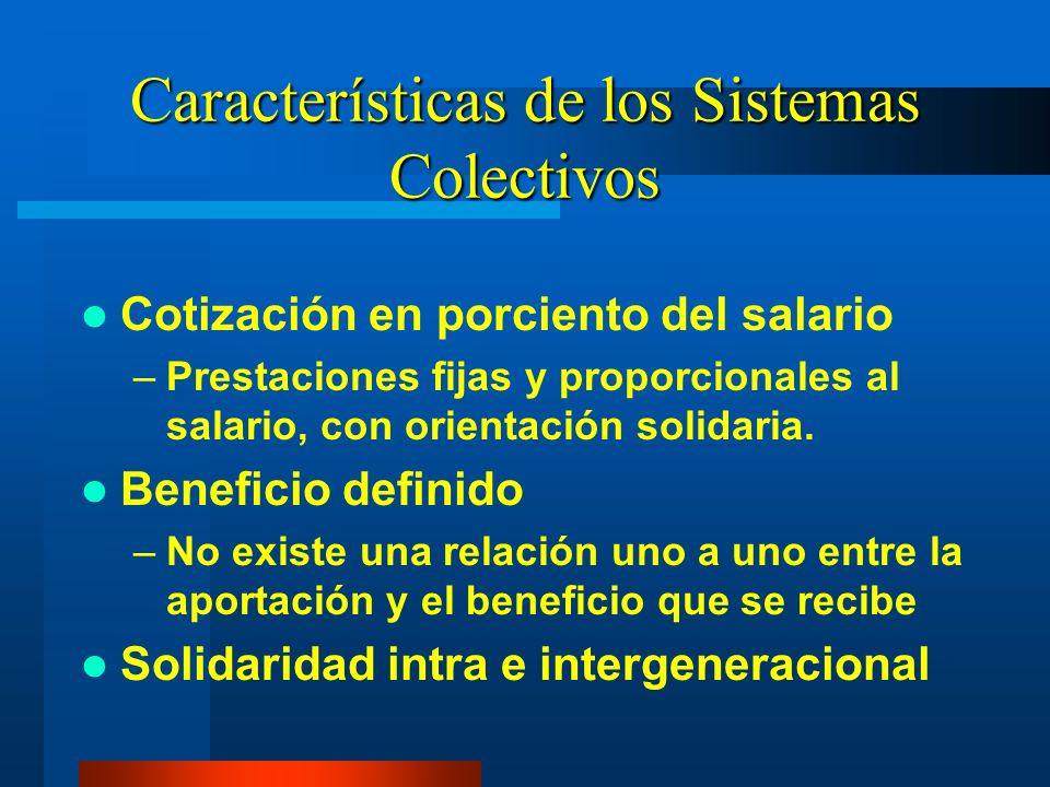 Características de los Sistemas Colectivos Cotización en porciento del salario –Prestaciones fijas y proporcionales al salario, con orientación solida