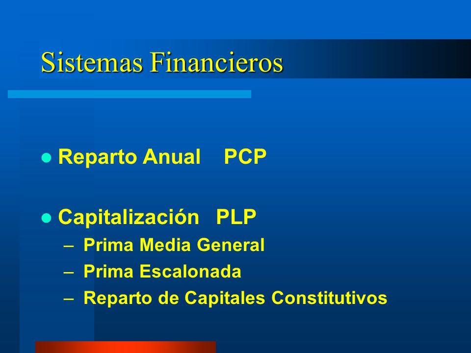 Sistemas Financieros Reparto Anual PCP Capitalización PLP – Prima Media General – Prima Escalonada – Reparto de Capitales Constitutivos