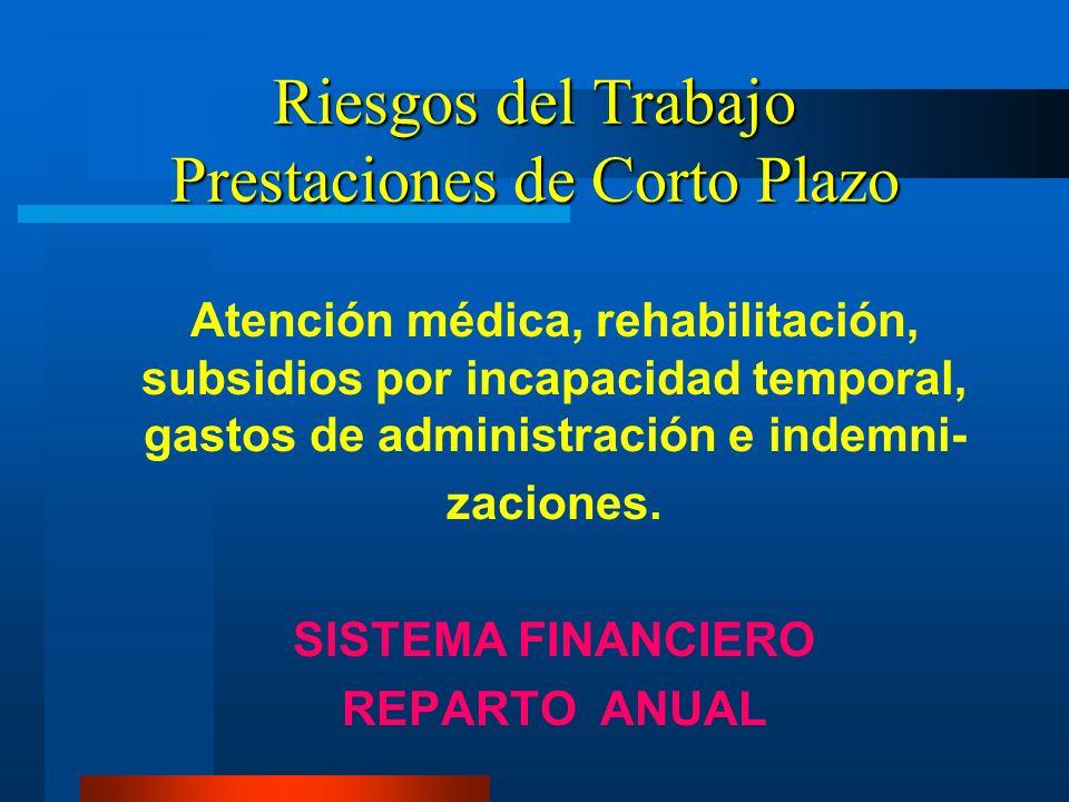 Riesgos del Trabajo Prestaciones de Corto Plazo Atención médica, rehabilitación, subsidios por incapacidad temporal, gastos de administración e indemn