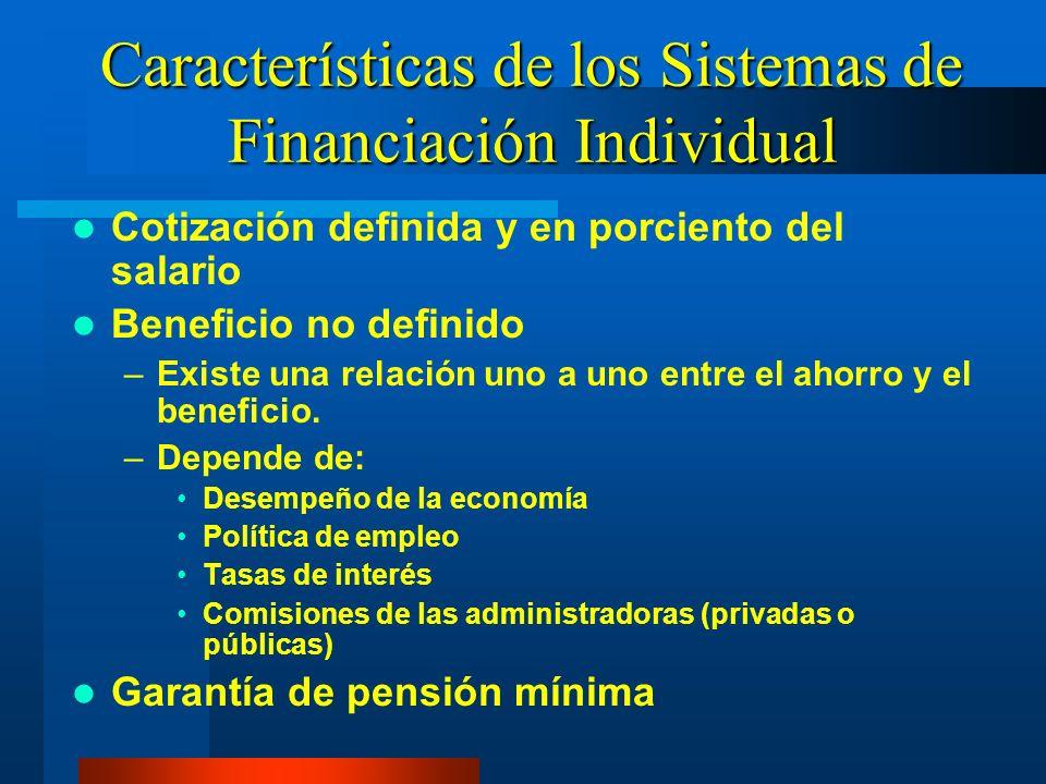 Características de los Sistemas de Financiación Individual Cotización definida y en porciento del salario Beneficio no definido –Existe una relación u