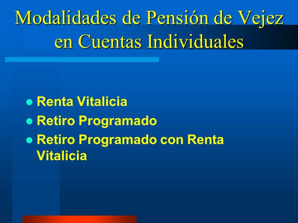 Modalidades de Pensión de Vejez en Cuentas Individuales Renta Vitalicia Retiro Programado Retiro Programado con Renta Vitalicia