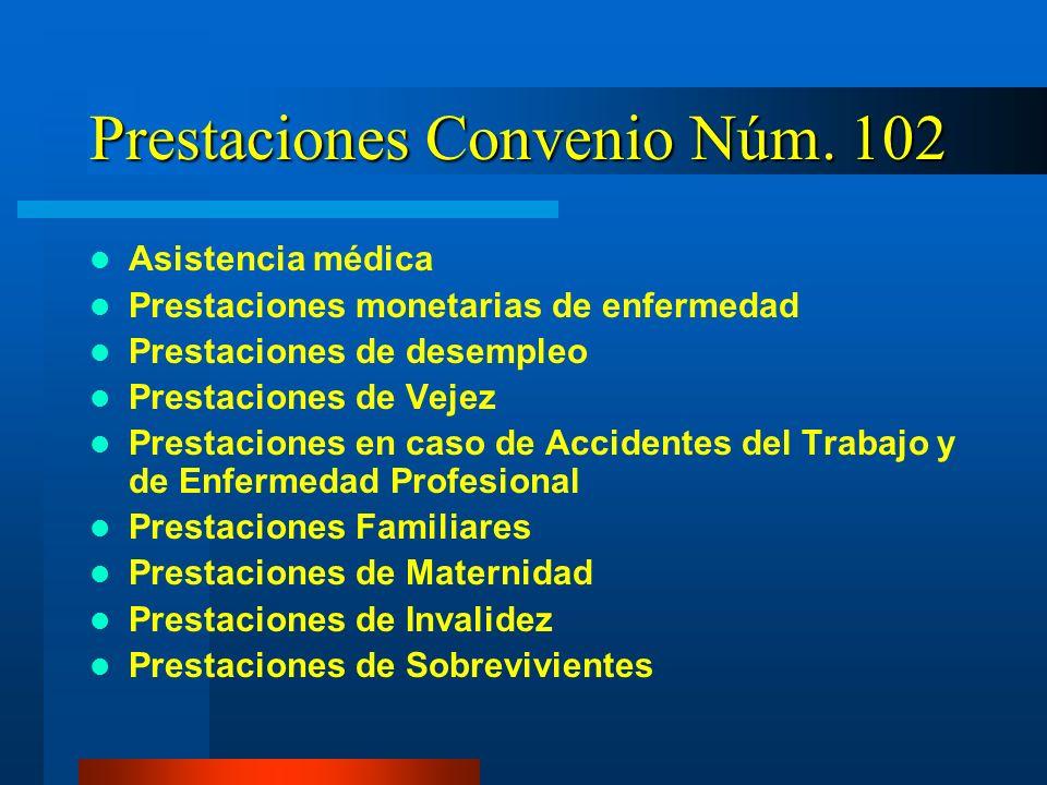 Prestaciones Convenio Núm. 102 Asistencia médica Prestaciones monetarias de enfermedad Prestaciones de desempleo Prestaciones de Vejez Prestaciones en