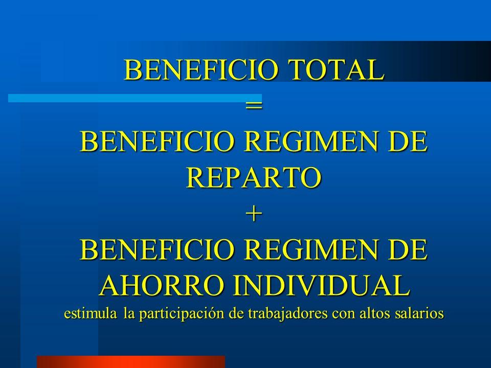 BENEFICIO TOTAL = BENEFICIO REGIMEN DE REPARTO + BENEFICIO REGIMEN DE AHORRO INDIVIDUAL estimula la participación de trabajadores con altos salarios