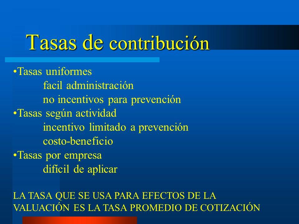 Tasas de contribución Tasas uniformes facil administración no incentivos para prevención Tasas según actividad incentivo limitado a prevención costo-b