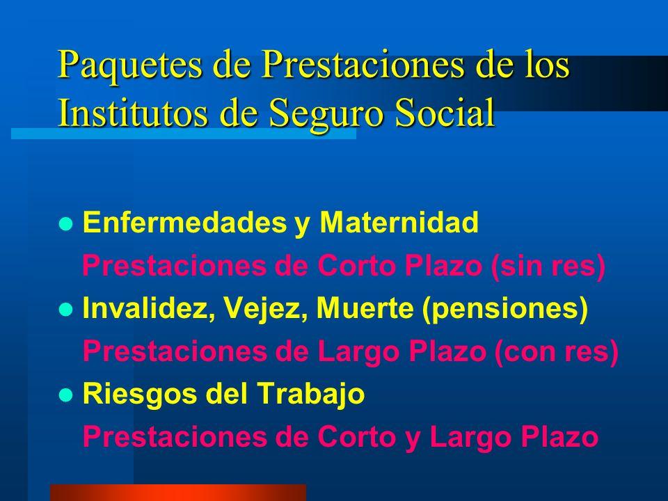 Paquetes de Prestaciones de los Institutos de Seguro Social Enfermedades y Maternidad Prestaciones de Corto Plazo (sin res) Invalidez, Vejez, Muerte (