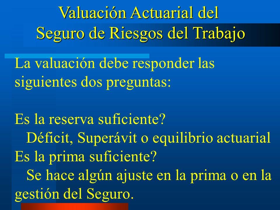 La valuación debe responder las siguientes dos preguntas: Es la reserva suficiente? Déficit, Superávit o equilibrio actuarial Es la prima suficiente?