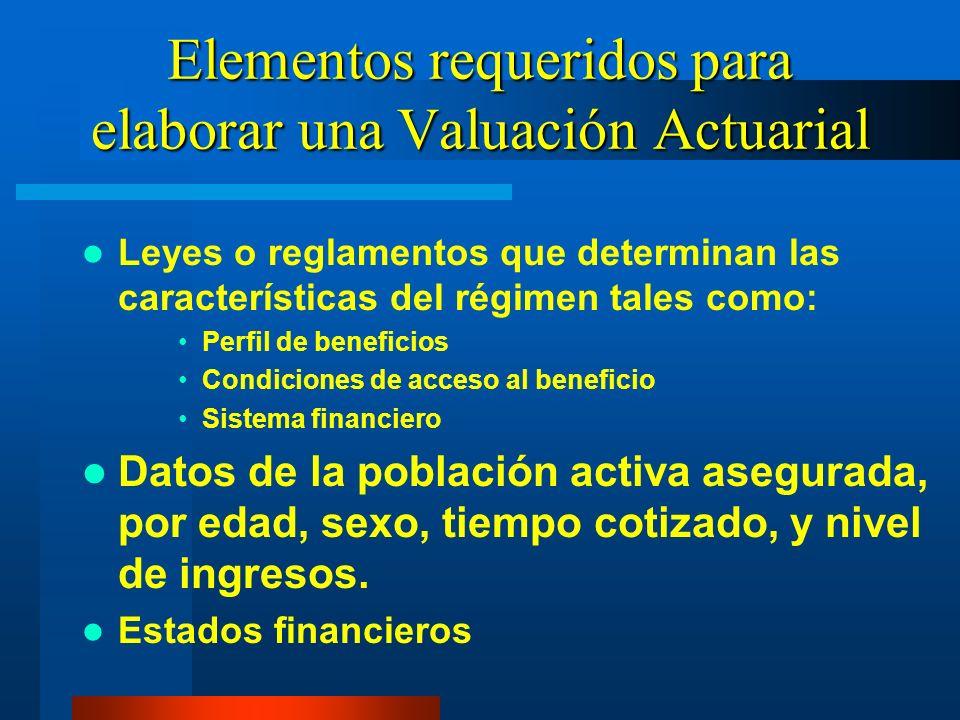 Elementos requeridos para elaborar una Valuación Actuarial Leyes o reglamentos que determinan las características del régimen tales como: Perfil de be