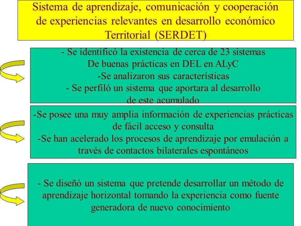 Sistema de aprendizaje, comunicación y cooperación de experiencias relevantes en desarrollo económico Territorial (SERDET) - Se identificó la existenc