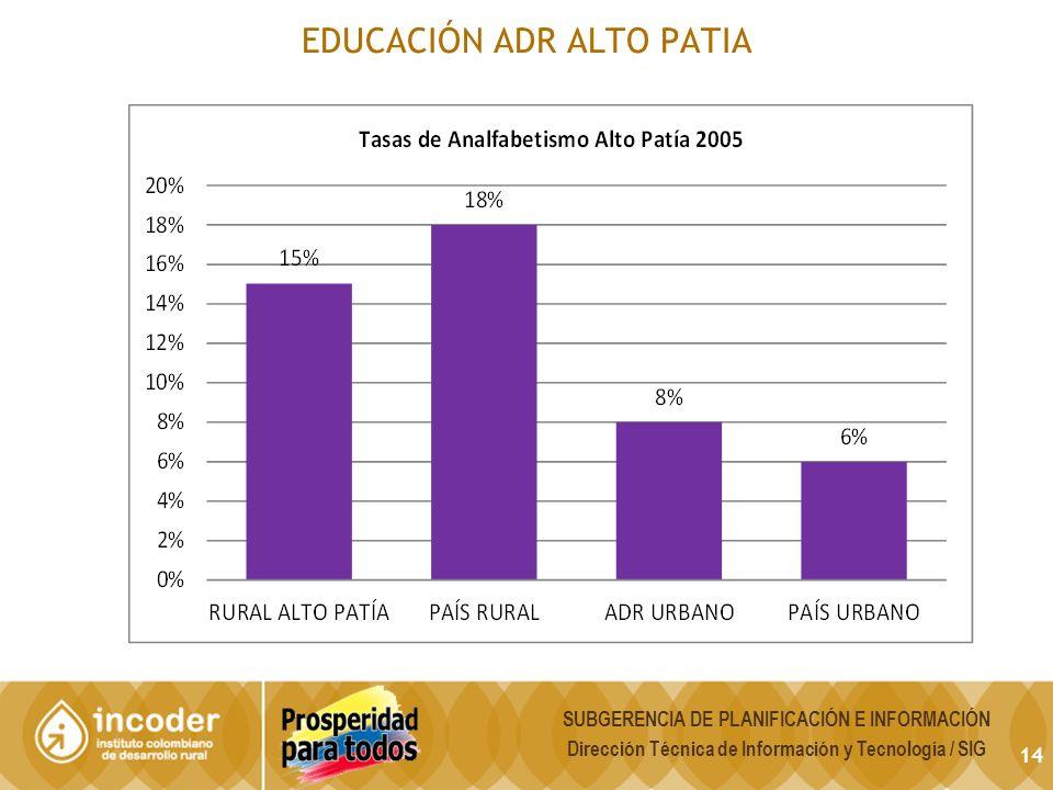 EDUCACIÓN ADR ALTO PATIA SUBGERENCIA DE PLANIFICACIÓN E INFORMACIÓN Dirección Técnica de Información y Tecnología / SIG 14