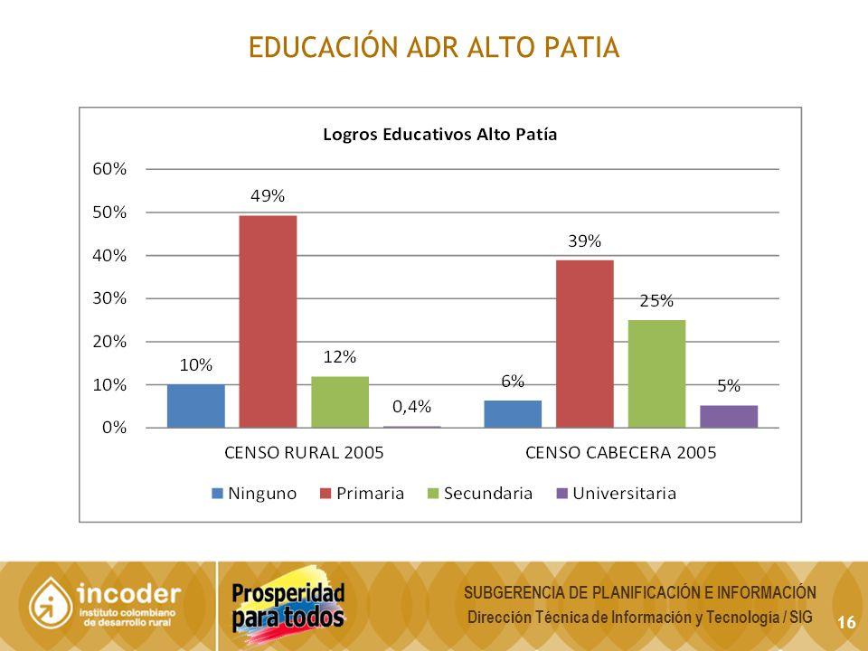 EDUCACIÓN ADR ALTO PATIA SUBGERENCIA DE PLANIFICACIÓN E INFORMACIÓN Dirección Técnica de Información y Tecnología / SIG 16