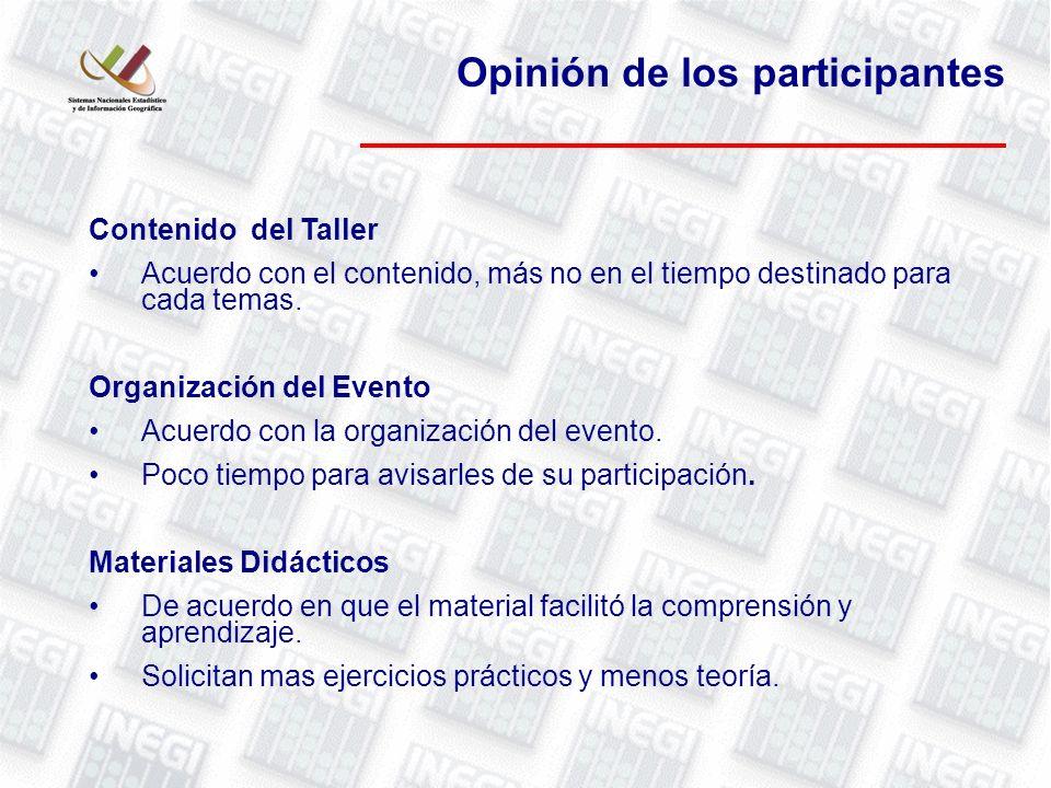 Opinión de los participantes Contenido del Taller Acuerdo con el contenido, más no en el tiempo destinado para cada temas.