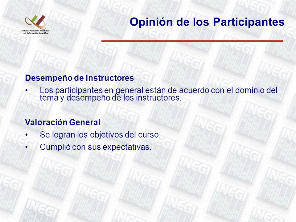 Desempeño de Instructores Los participantes en general están de acuerdo con el dominio del tema y desempeño de los instructores.