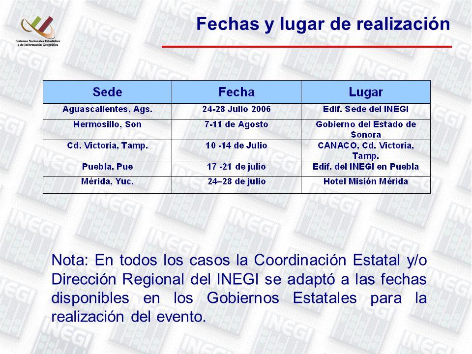 Fechas y lugar de realización Nota: En todos los casos la Coordinación Estatal y/o Dirección Regional del INEGI se adaptó a las fechas disponibles en los Gobiernos Estatales para la realización del evento.