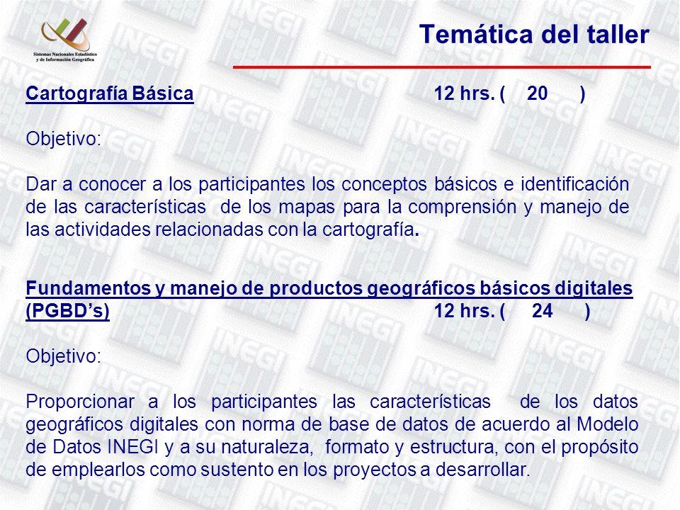 Temática del taller Cartografía Básica12 hrs.