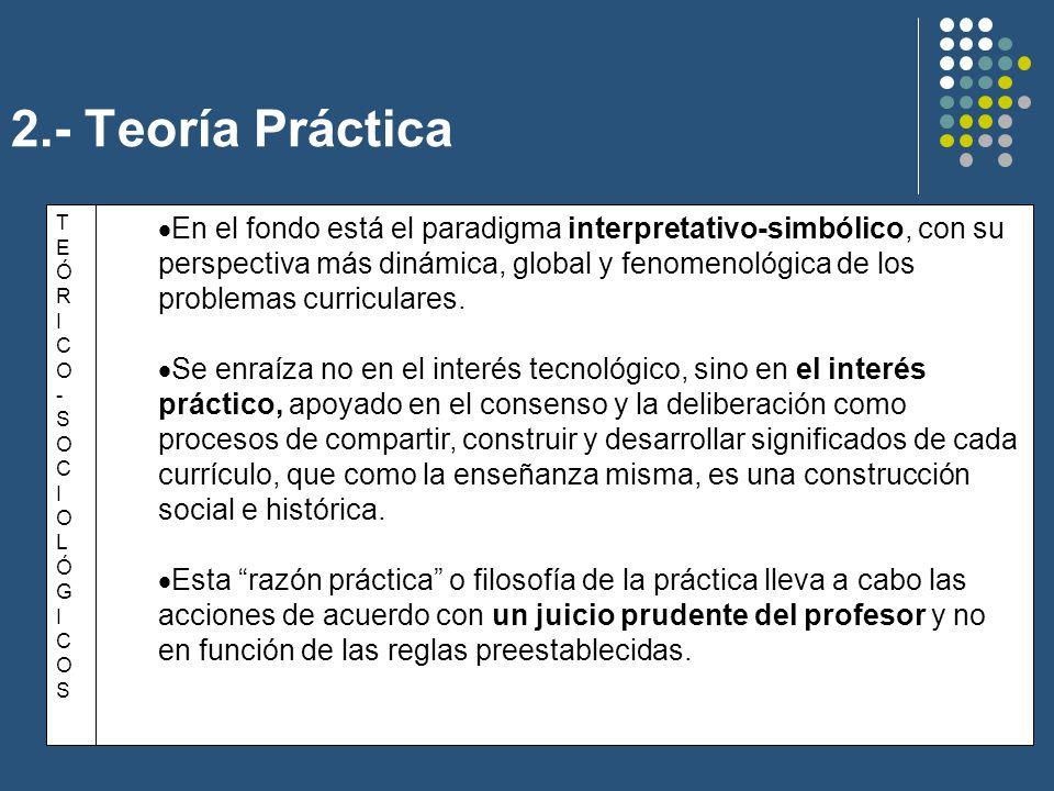 2.- Teoría Práctica 2.c.- Concepción del currículo.