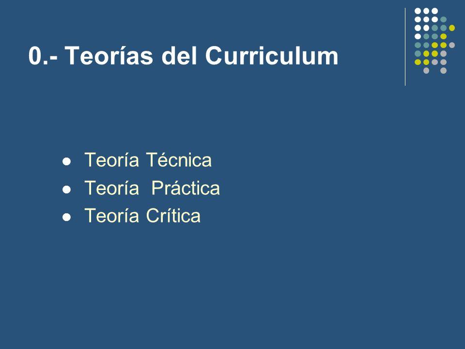 0.- Teorías del Curriculum a) Concepción de la enseñanza b) Fundamentos para la toma de decisiones curriculares c) Concepción del currículo d) Elementos del currículo e) Crítica