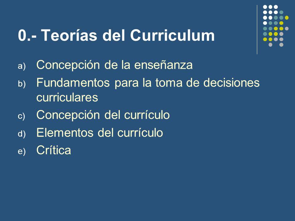 0.- Teorías deL Curriculum T.TécnicaT. PrácticaT.