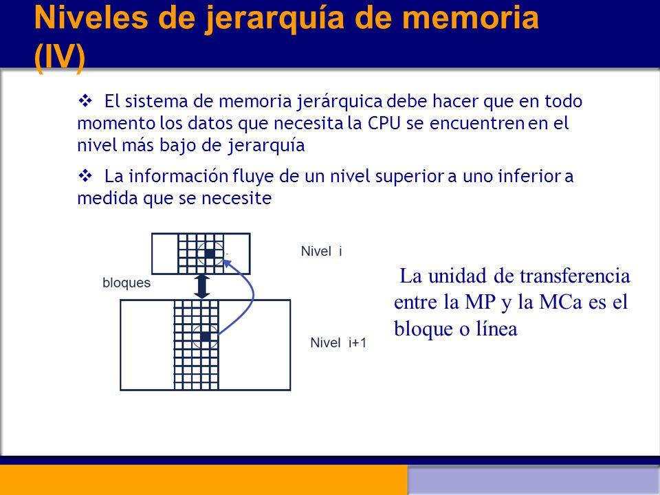 Niveles de jerarquía de memoria (IV) El sistema de memoria jerárquica debe hacer que en todo momento los datos que necesita la CPU se encuentren en el