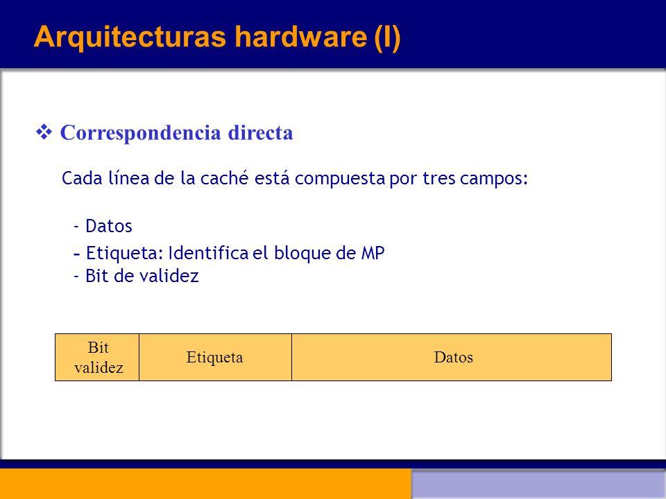 Arquitecturas hardware (I) Correspondencia directa Cada línea de la caché está compuesta por tres campos: - Datos - Etiqueta: Identifica el bloque de