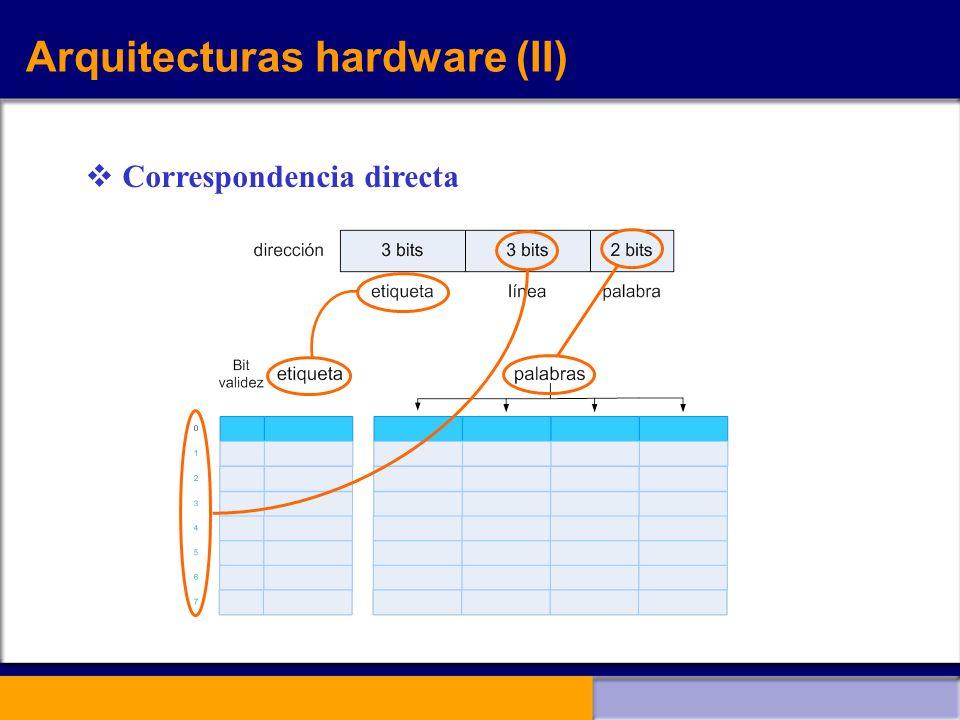 Arquitecturas hardware (II) Correspondencia directa