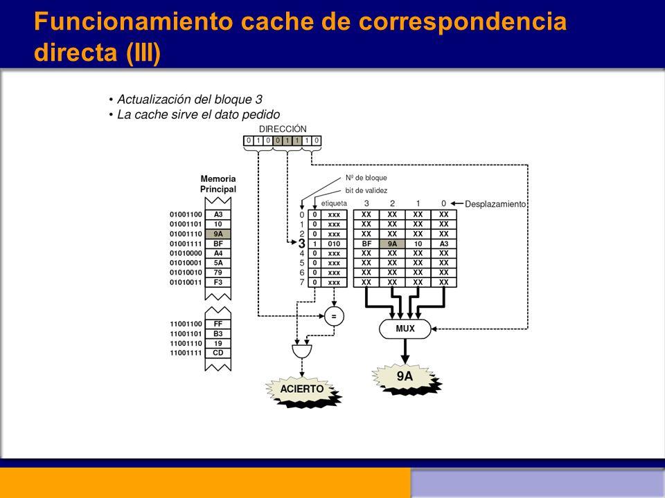 Funcionamiento cache de correspondencia directa (III)