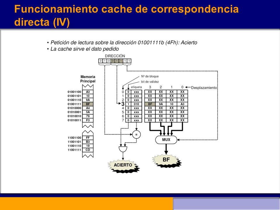 Funcionamiento cache de correspondencia directa (IV)