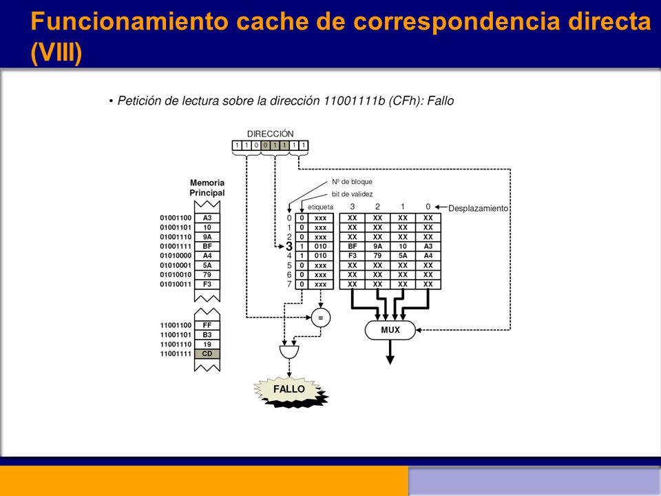 Funcionamiento cache de correspondencia directa (VIII)