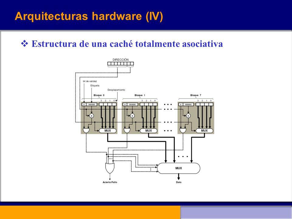 Arquitecturas hardware (IV) Estructura de una caché totalmente asociativa